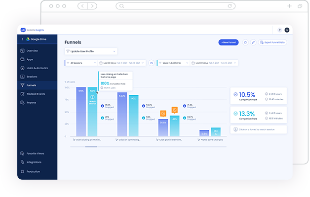 Tracked Events & Funnels